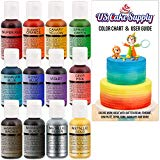 Add on products for cake airbrush lit